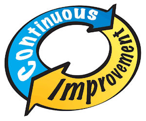 Continuous Sales Improvement