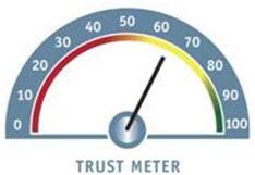 Sales Trust Meter