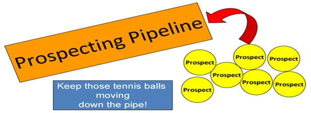 Prospecting Pipeline